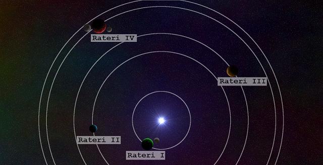 Rateri-System