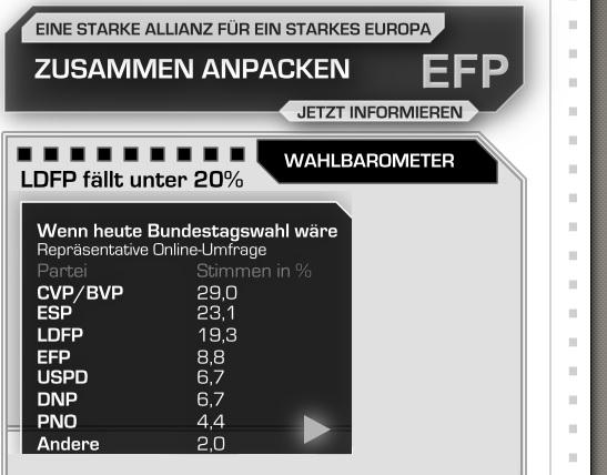 Novapuls05 - Wahlbarometer (SR4)