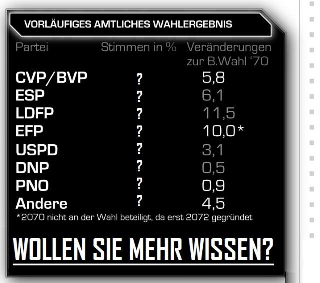 SR - Bundestagswahl 2074 - Ergebnis-Teaser